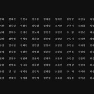 KBS가 공개한 밀정 혐의자 895명의 ..