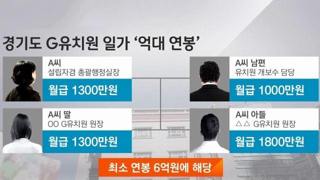 경기도 유치원 일가 억대 연봉 남편 설립 총괄 행정 실장 월급 유치원 보수 담당 월급 아들