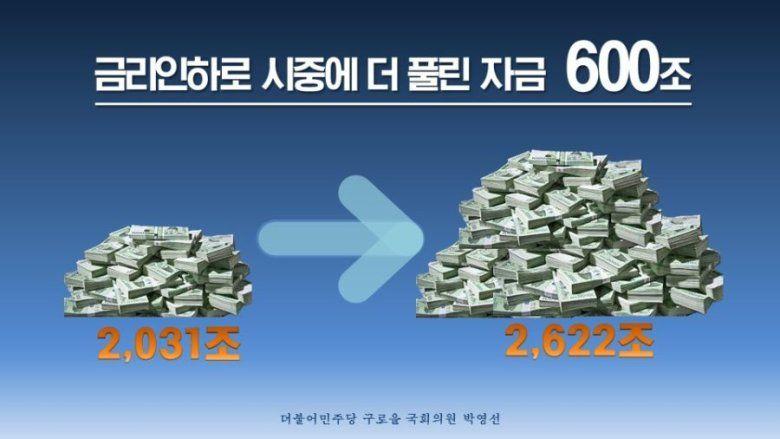 금리인하 시중 자금 민주당 국회 의원 박영선