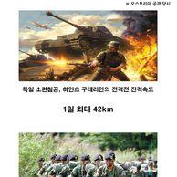 군대별 1일 진격속도