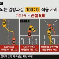 올해부터 100:0 적용 차사고 과실
