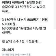 """심재철 """"청와대 직원들 16개월간 술값 3150만원 써 파문!"""""""