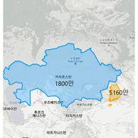 한국의 인구밀도 비교