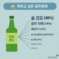 한국 직장에서 남자가 술을 안 마시면.JPG