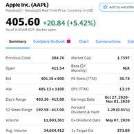 애플 시가 총액 2000조 돌파 성공.