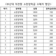 부산대 의전원 소천장학금 수혜자 리스트