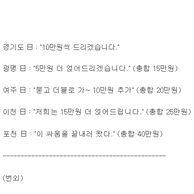 경기도 10만원 지원 현황