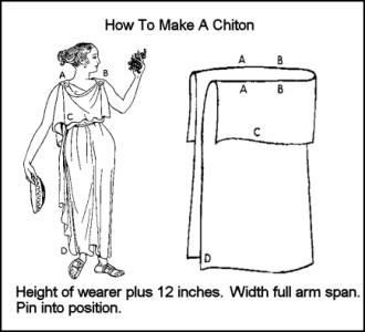그리스 시대 옷 입는 법.jpg