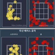 한국시리즈 3차전 스트존.jpg