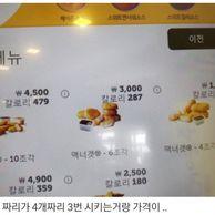 맥도날드의 가격 정책