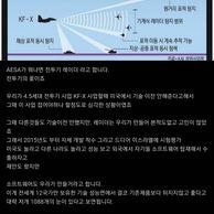 흔한 한국형 kfx 전투기 최신 근황甲.