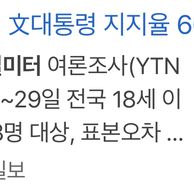 문 대통령 국정 지지율 48.0%…民 4..
