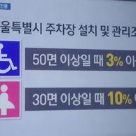 세계유일,,,,,서울시 주차장 설치 조례