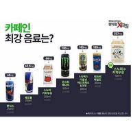 카페인 최강 음료 jpg