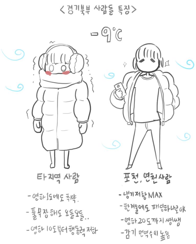 [유머] 이거 실화임? 경기북부 사람들 특징~ -  와이드섬