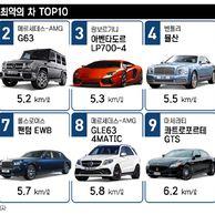연비 최악 외제차 top10.JPG